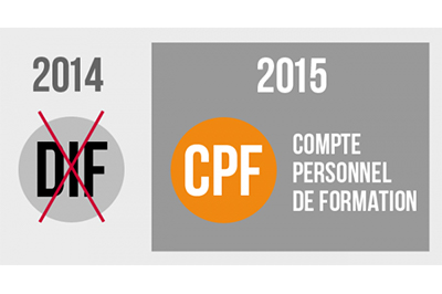 cpf dif